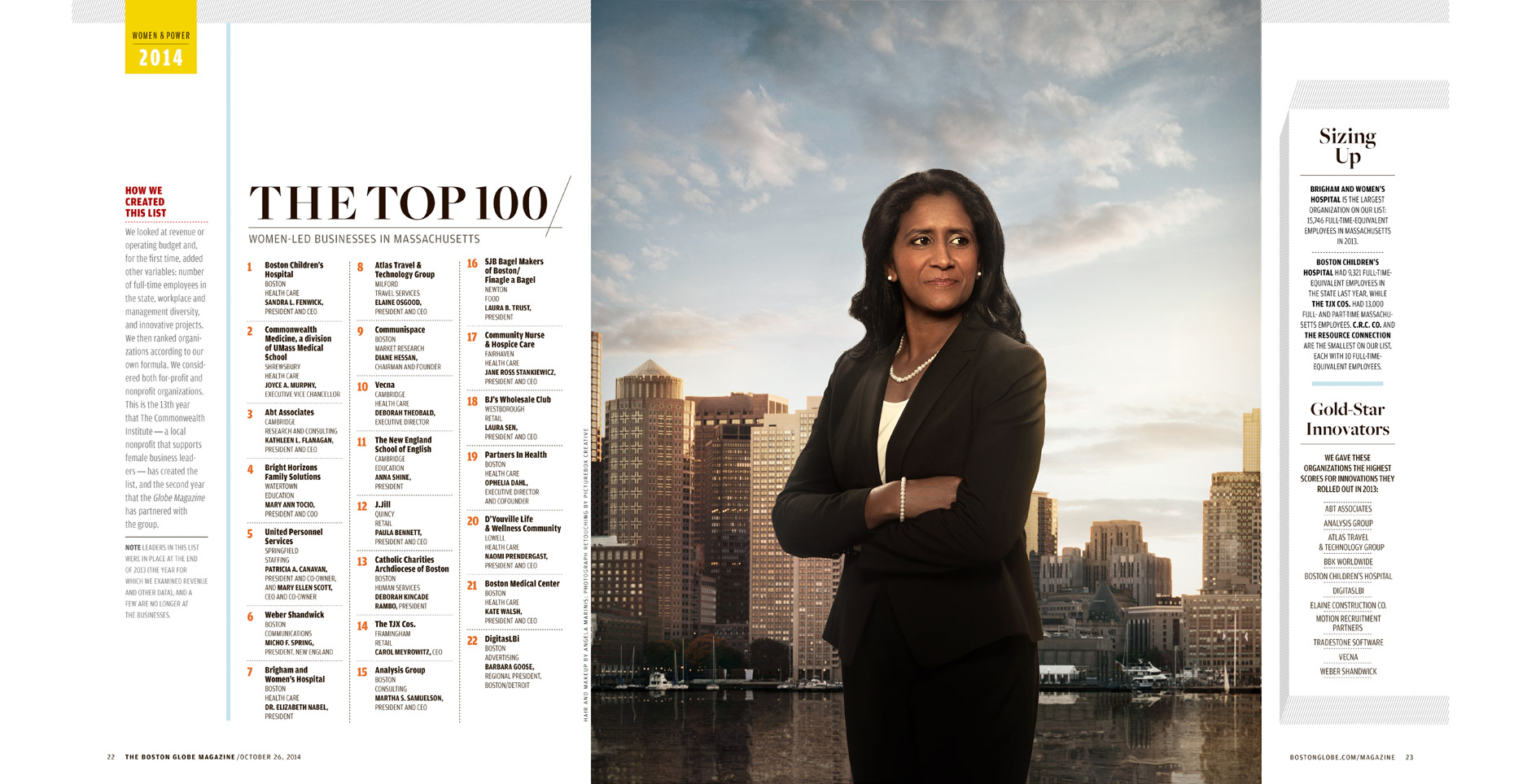 The Boston Globe: POWERFUL WOMEN - October 2014 - Spread 2: ANITA WORDEN - photographer Josh Andrus